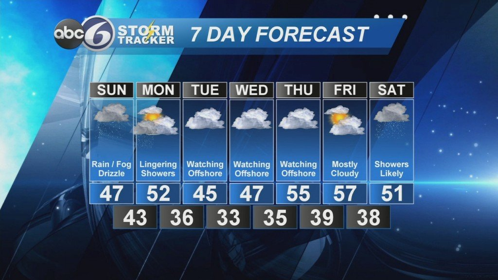 Abc6 Stormtracker Weather Forecast Saturday, March 28, 2020