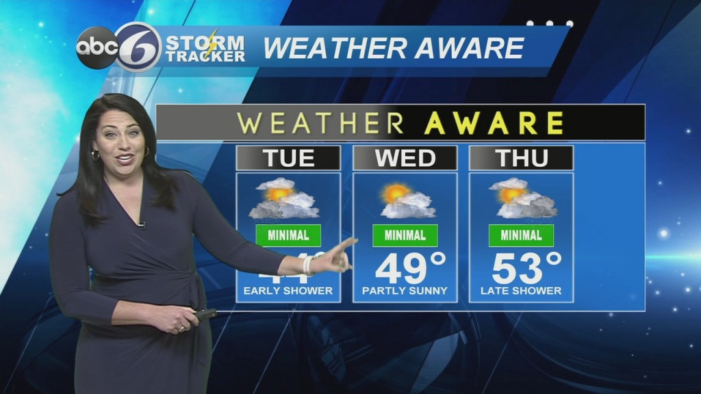Abc6 Weather Online Monday, March 30