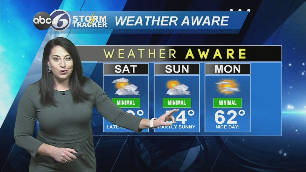 Abc6 Weather Online Friday, April 3