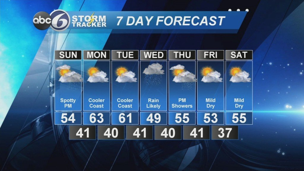 Abc6 Stormtracker Weather Forecast Saturday, April 4, 2020