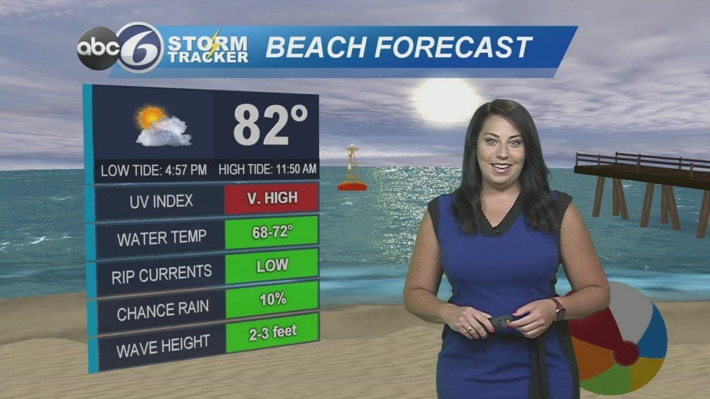 Hot & Humid Today, Rain Moves In Friday