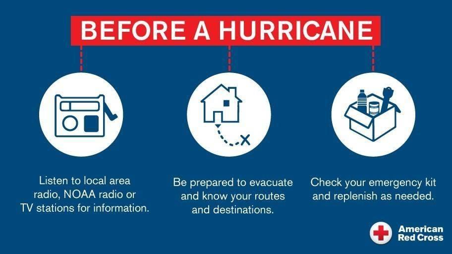 Red Cross Tips
