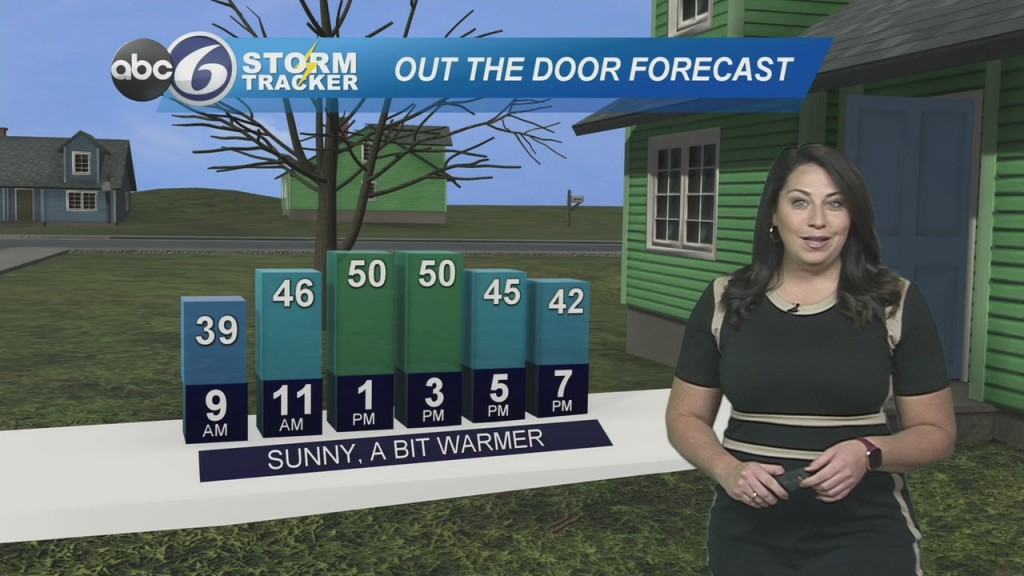 Sunny Today But More Rain & Wind In The Forecast
