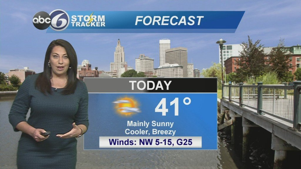 Sunny, Breezy & Cooler Today