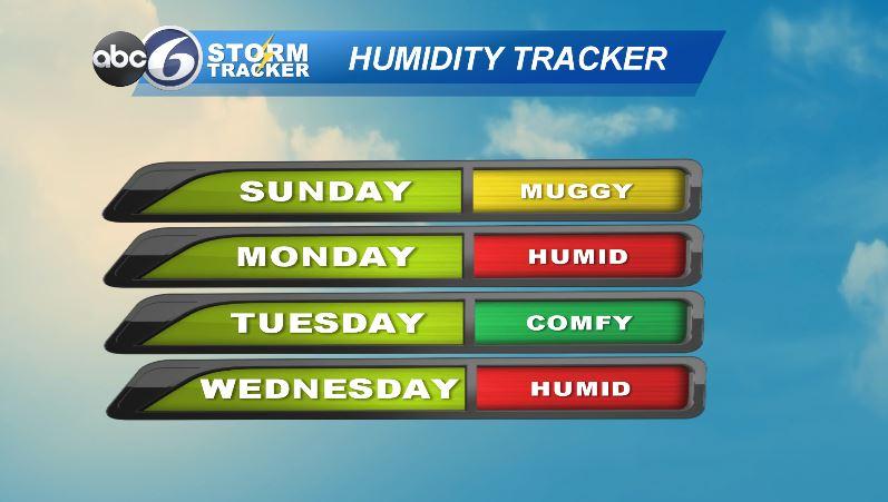 Humidity Tracker
