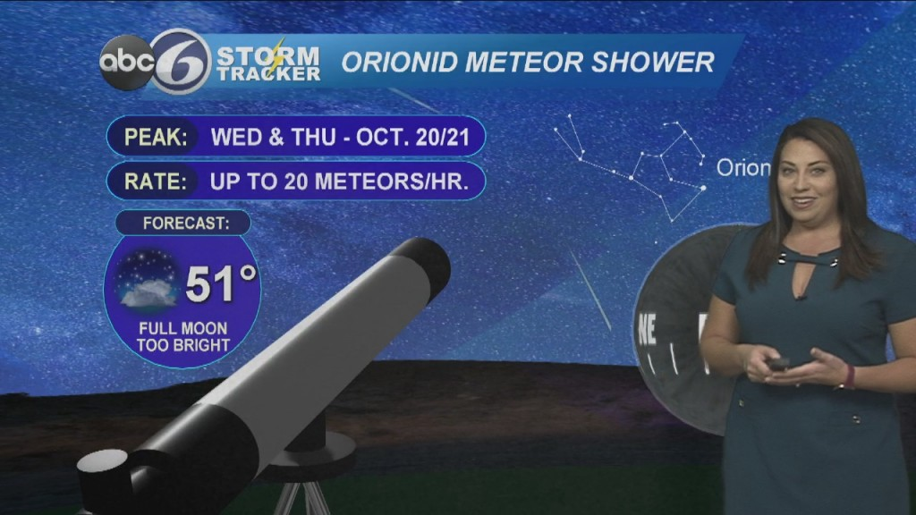 Full Moon Prohibits Meteor Shower Viewing This Week