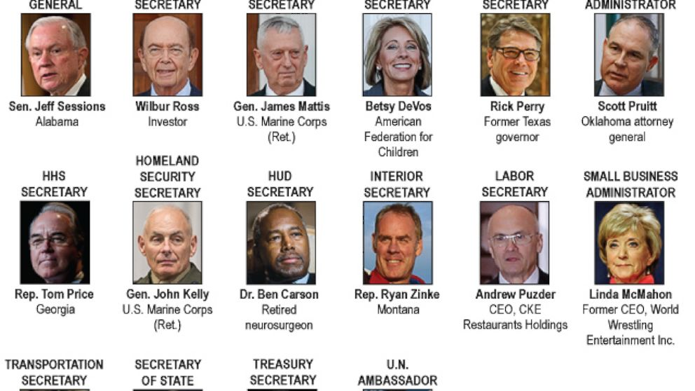 Trump's Cabinet Selections Signal Pointed Shift After Obama