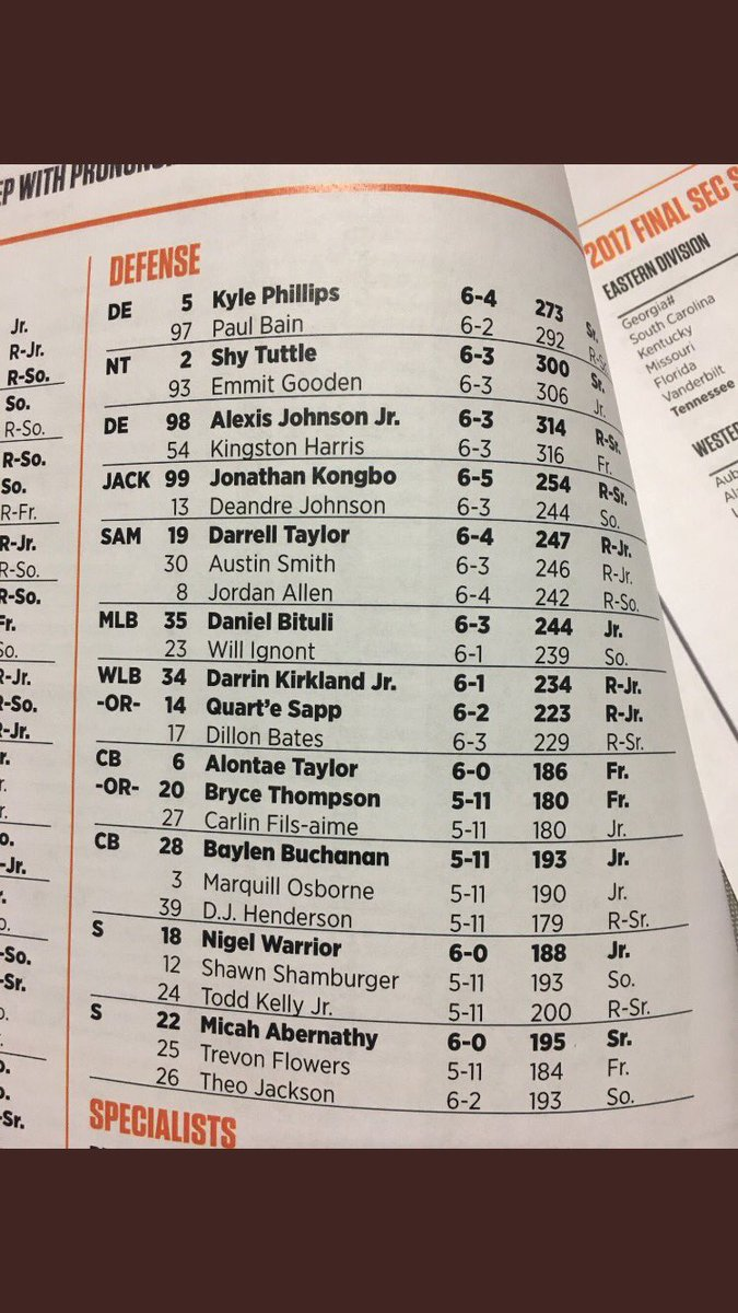 Former Dutch Fork Star Listed As Co Starter On Tennessee Depth Chart