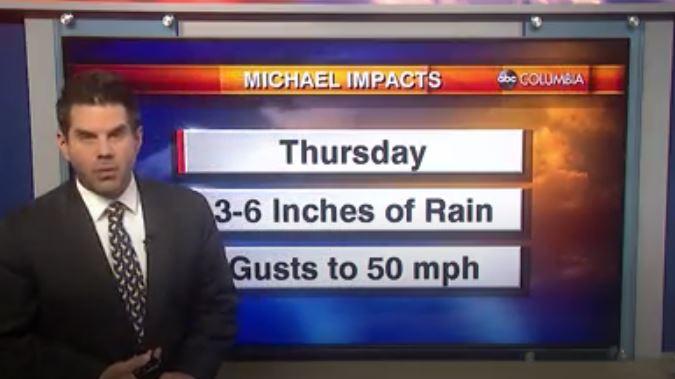Tyler Ryan host weather