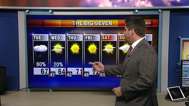 Tyler Ryan's Tuesday Weather