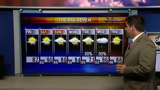 Tyler Ryan's Friday Weather