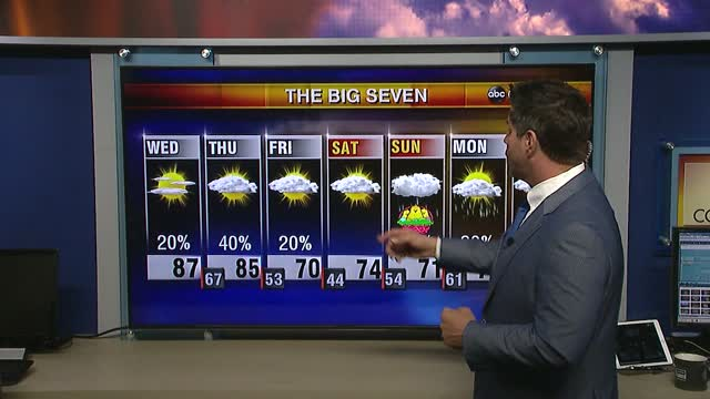 Tyler Ryan's Wednesday Morning Forecast