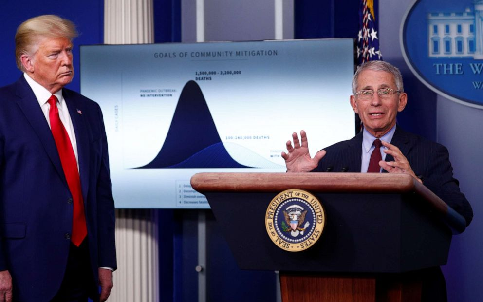Anthony Fauci President Trump White House Briefing Hpembed 20200402 050945 8x5 992