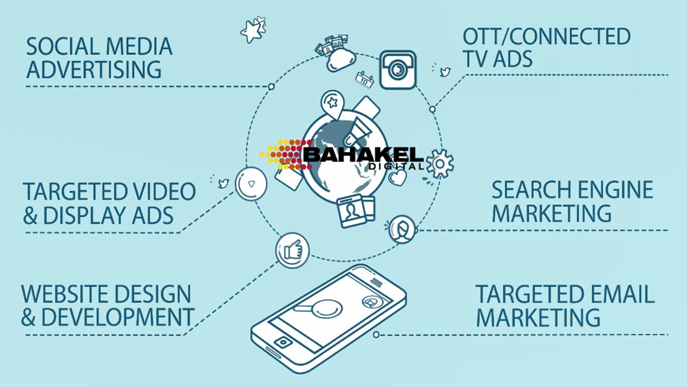 Bahakel Digital