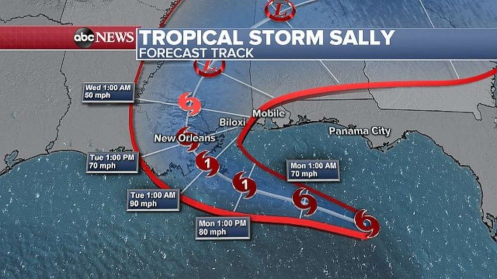 Tropical Storm Sally expected to hit Gulf Coast as slow ...Hurricane Sally Track