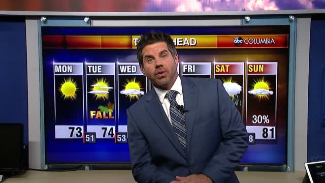 Tyler Ryan's Monday Morning Forecast