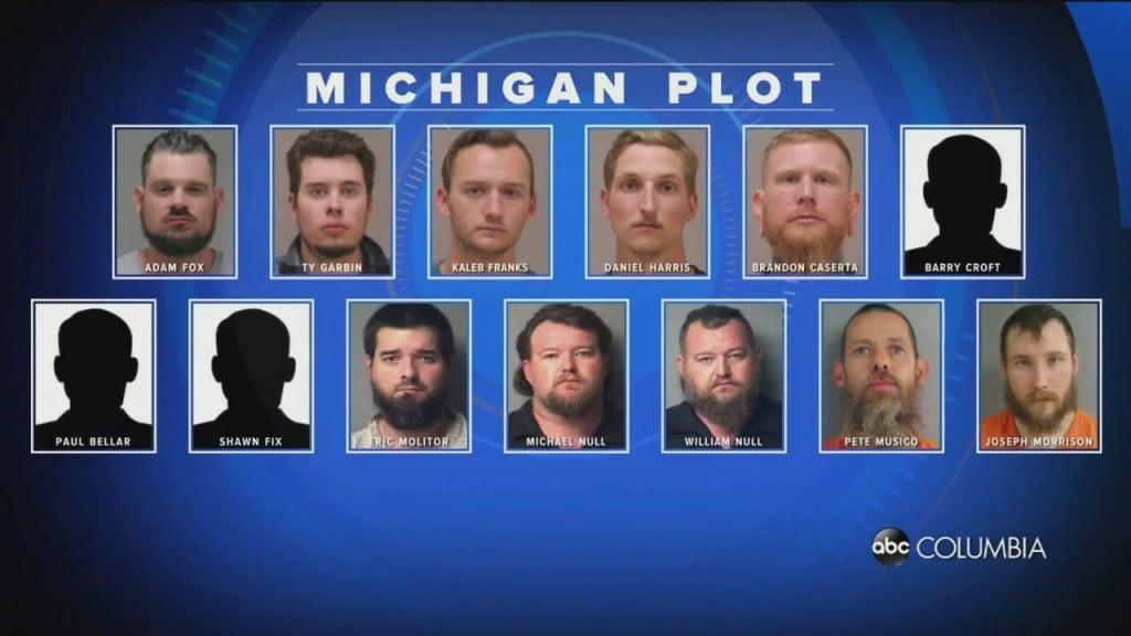 Michigan Plot