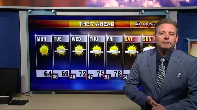 Matt Perron's Monday Morning Forecast