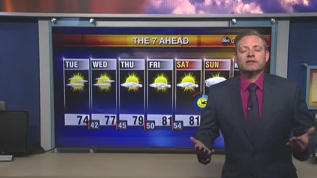 Matt Perron's Tuesday Morning Forecast