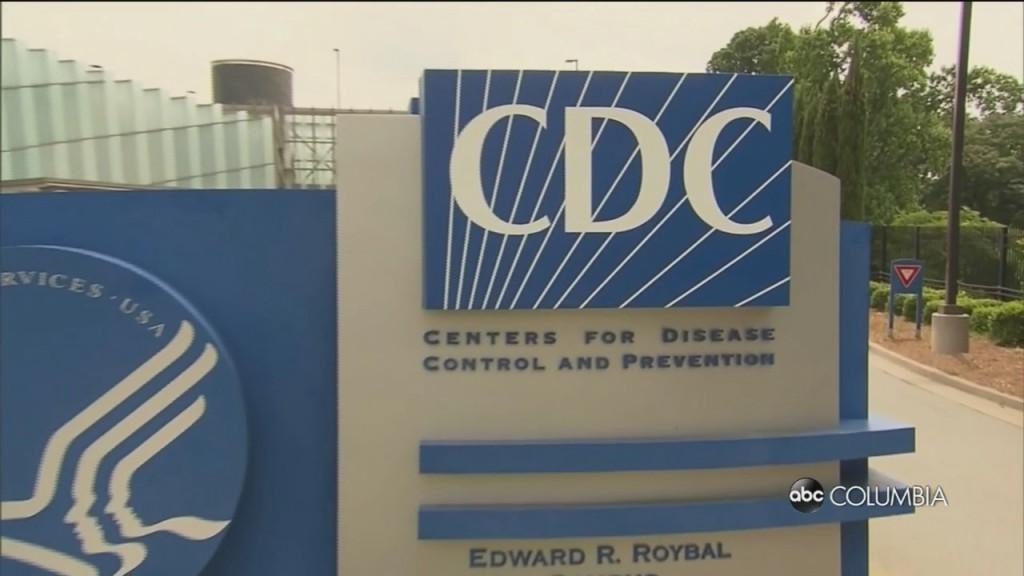 Cdc Covid Heart Risk