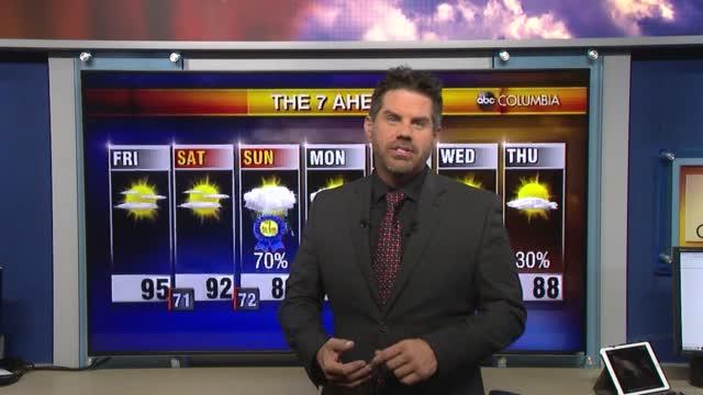 Tyler Ryan's Friday Morning Forecast