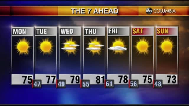 Tyler Ryan's Monday Forecast