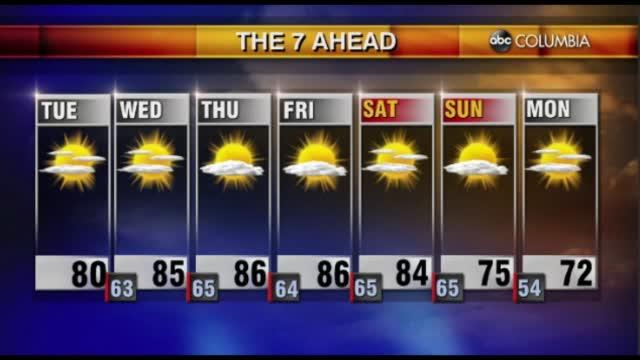 Tyler Ryan's Tuesday Forecast