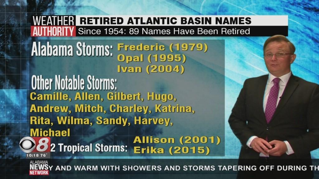 Sfts Hurricane Names 052920