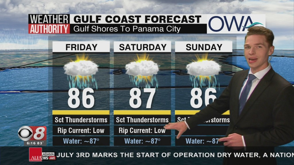 Ben's 6pm Forecast Wednesday 7 1 20