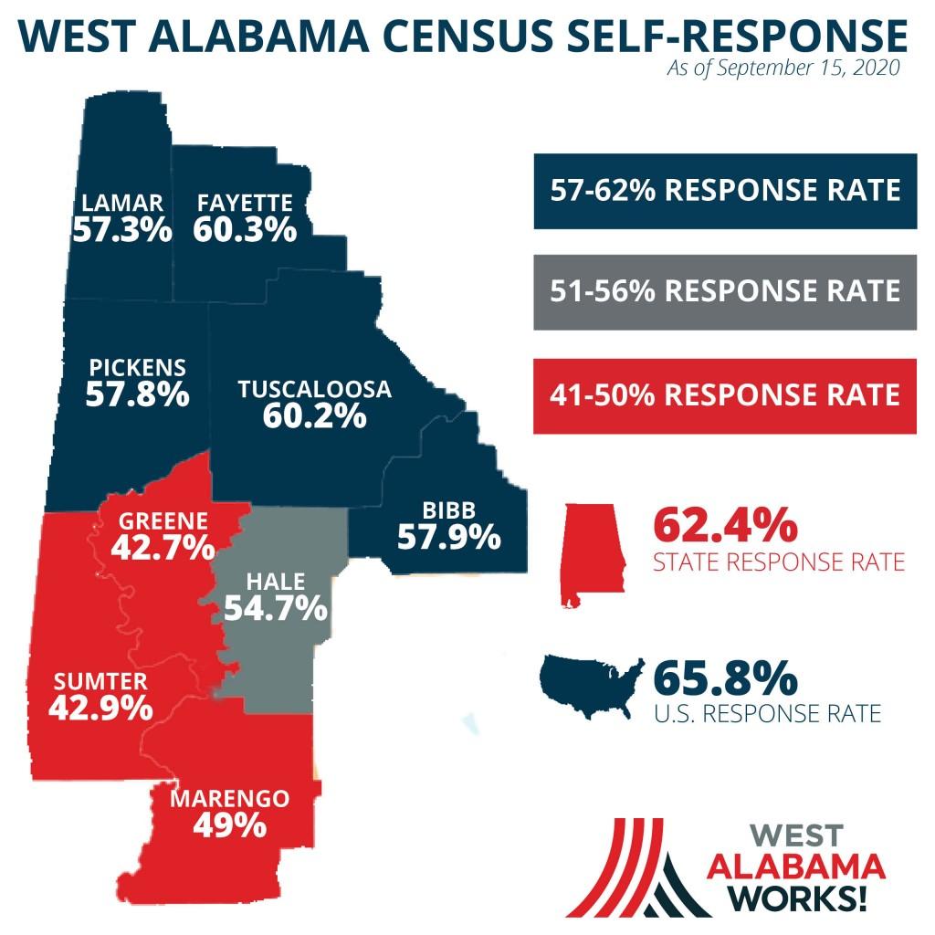 Census Westal Smaller
