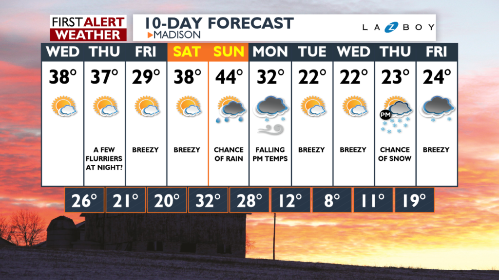 Quiet weather through Saturday, then colder with snow chances returning beginning on Monday
