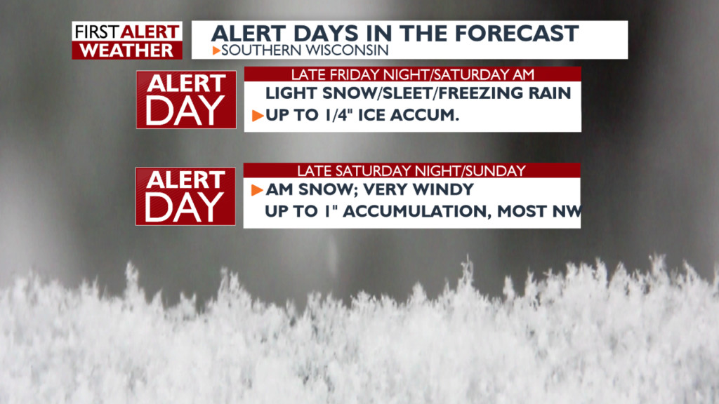 Messy weekend storm system will bring freezing rain, gusty winds