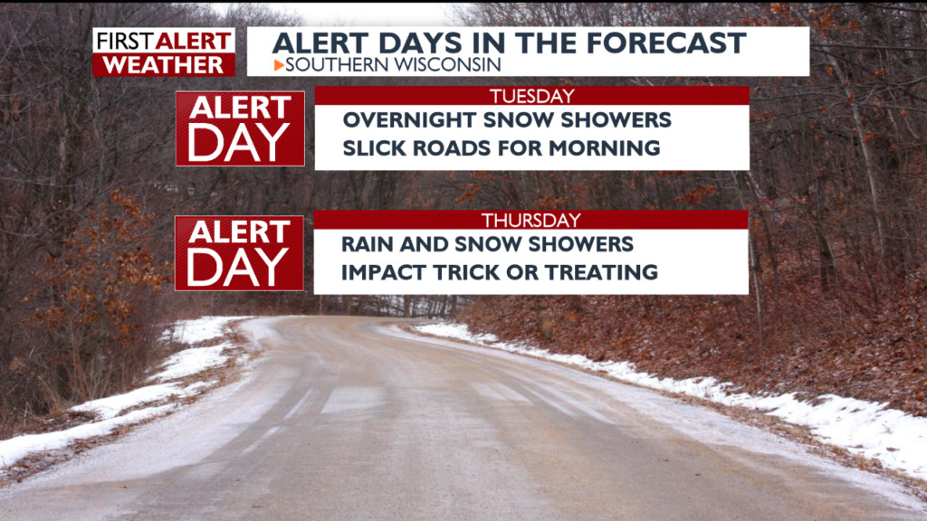 Alert Days in the forecast; two snowstorms possible this week