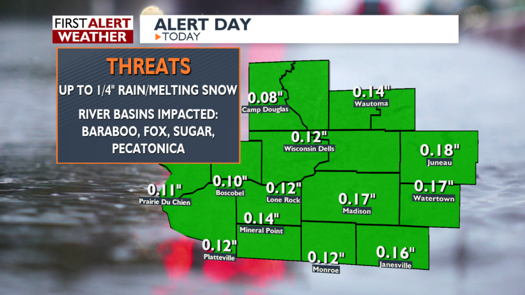 Flooding concerns continue with mild temps, scattered showers, isolated thunderstorms