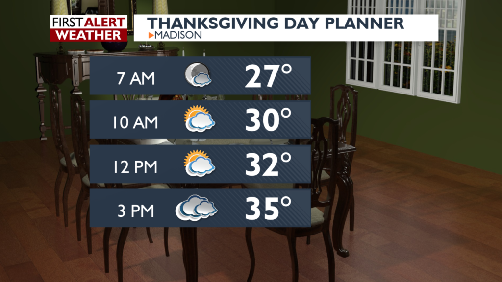 Expect a quiet Thanksgiving holiday, but another storm will impact Wisconsin this weekend