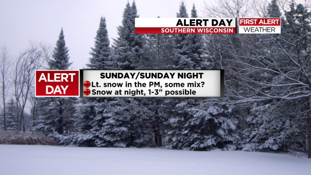 Weekend snow in forecast could affect travelers