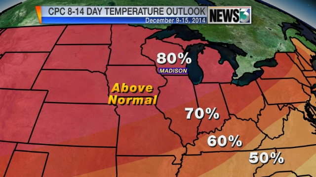 Above-average temperatures possible next week