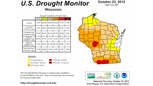 Wisconsin drought conditions show modest improvement