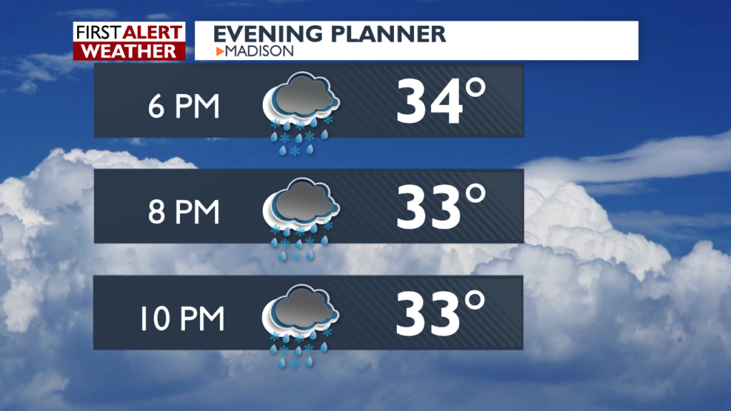 Evening Forecast for November 29, 2019