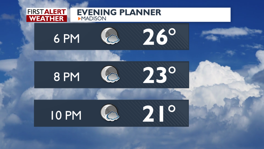Evening Forecast for December 16, 2019
