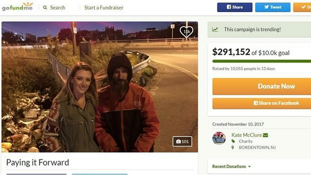 Judge orders couple who started GoFundMe for homeless man to appear at deposition