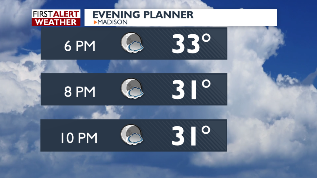 Evening Forecast for December 4, 2019
