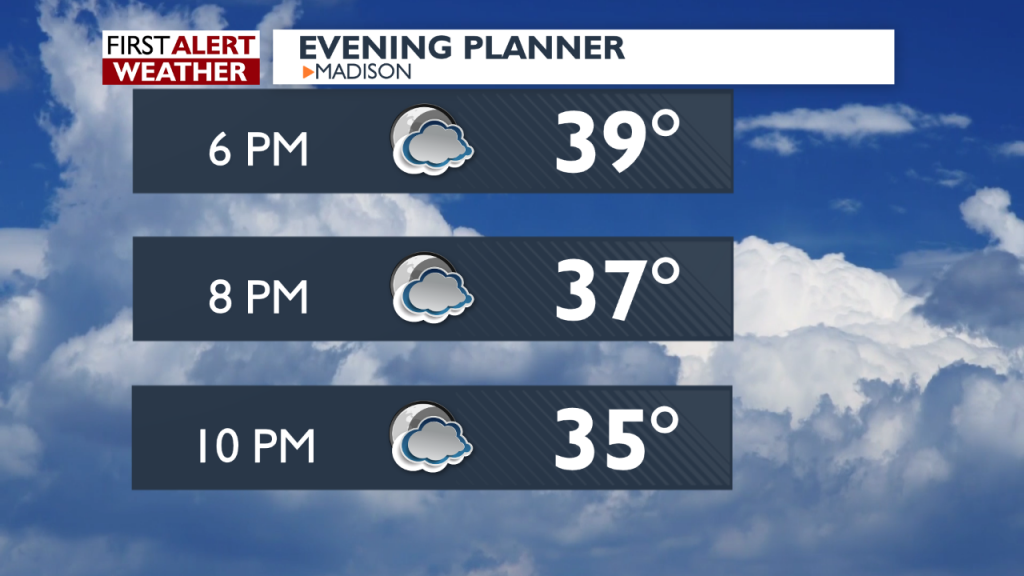 Evening Forecast for December 5, 2019