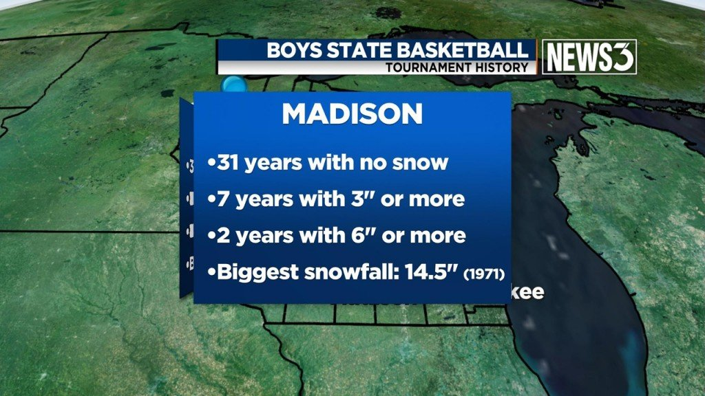 Snow doesn't always come with state basketball finals