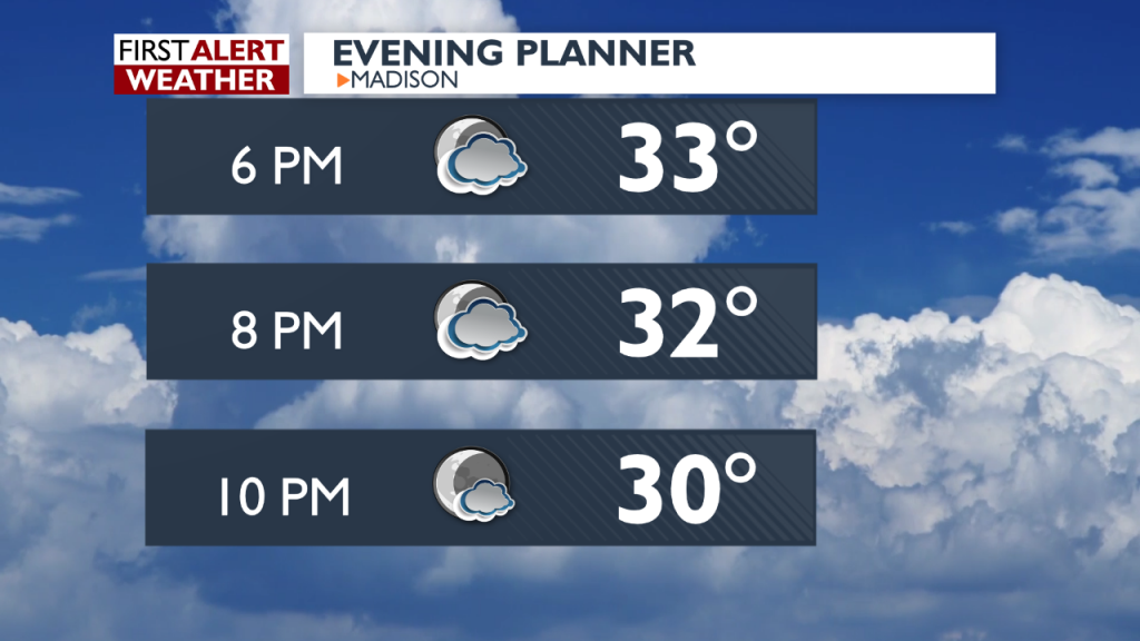 Evening Forecast for November 27, 2019