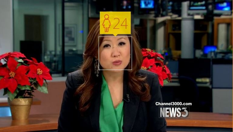 Blog: Try this 5-minute distraction – how old do you look?