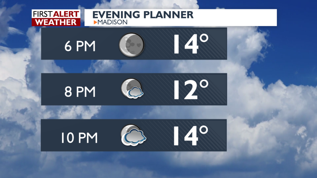 Evening Forecast for December 11, 2019