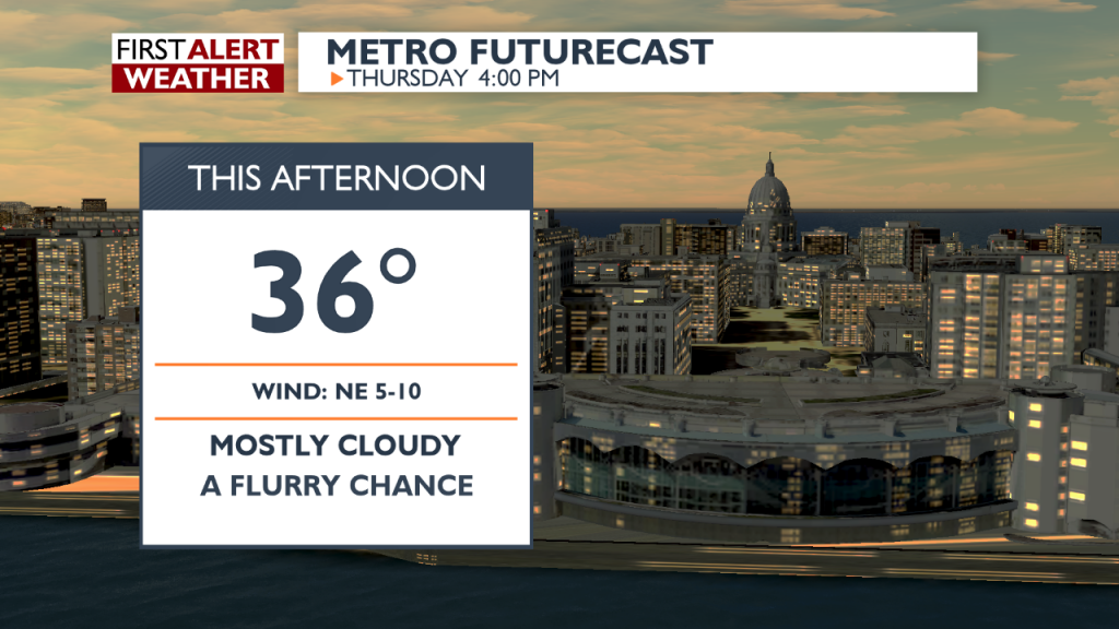 Afternoon Forecast for November 28, 2019