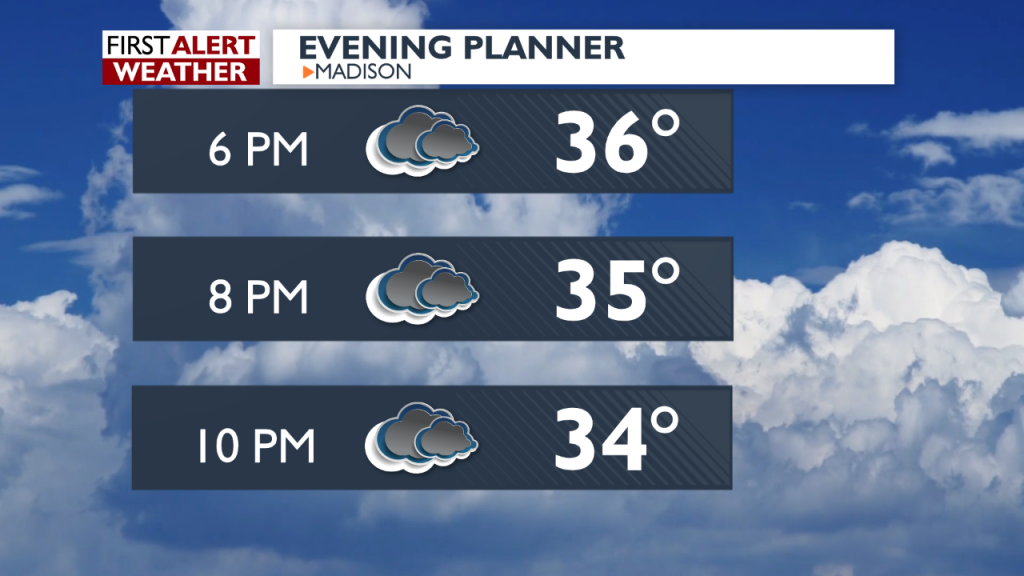 Evening Forecast for December 12, 2019