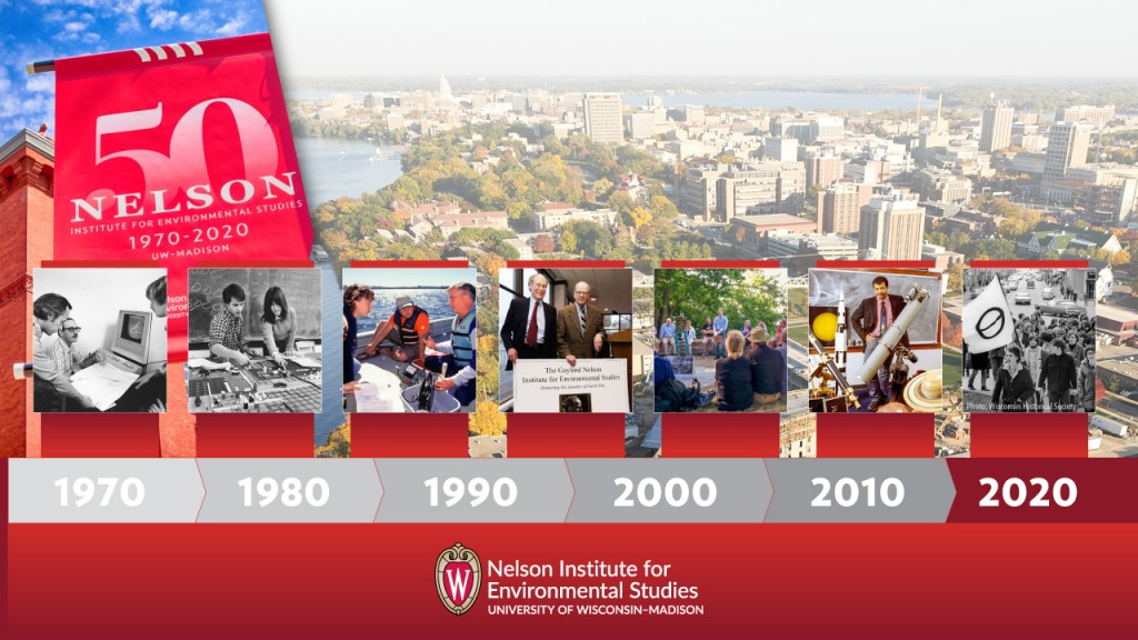 Timeline of nelson institute's activities